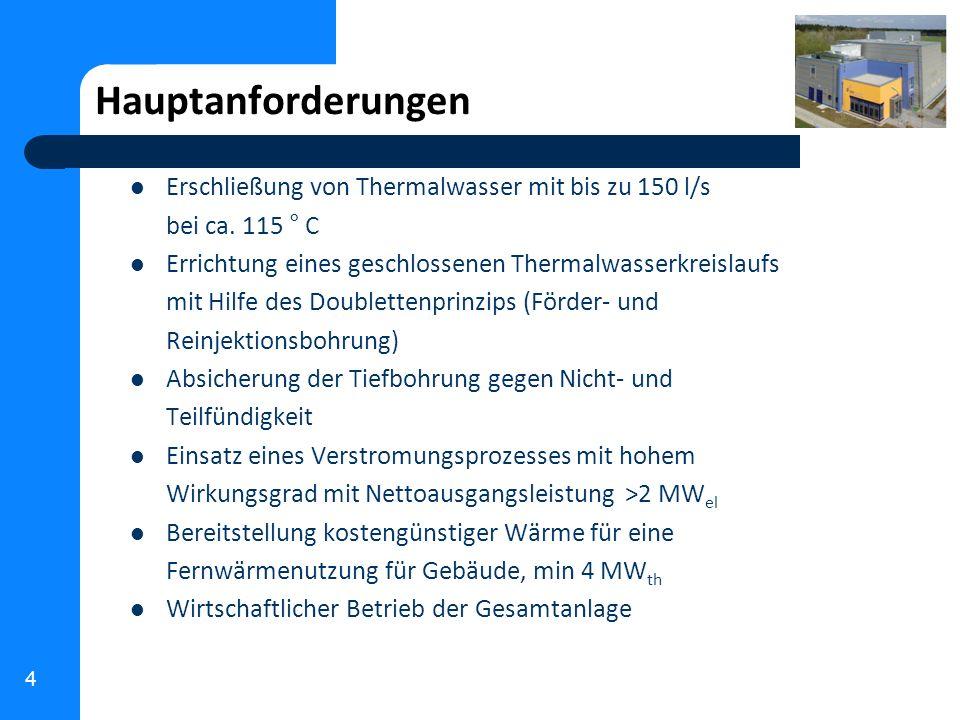 Hauptanforderungen Erschließung von Thermalwasser mit bis zu 150 l/s