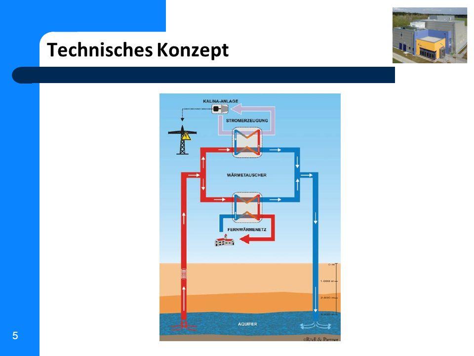 Technisches Konzept 2 parallele Wärmetauscher  dadurch betrieb sehr gut regelbar