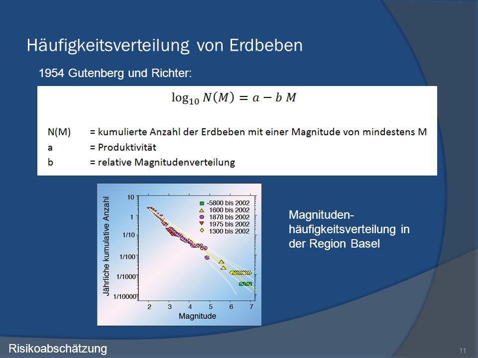 Häufigkeitsverteilung von Erdbeben