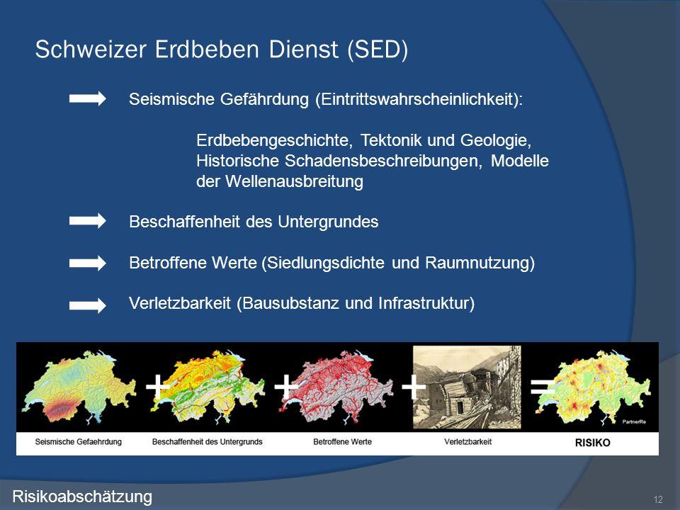 Schweizer Erdbeben Dienst (SED)