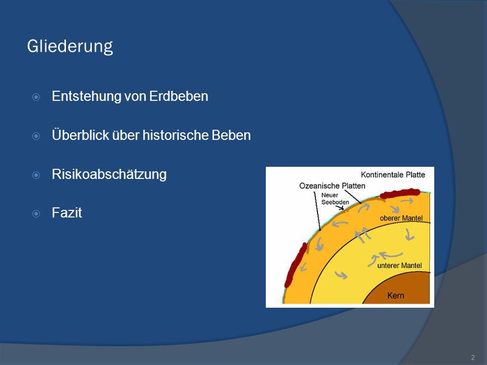 Gliederung Entstehung von Erdbeben Überblick über historische Beben