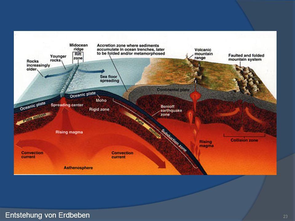 Entstehung von Erdbeben