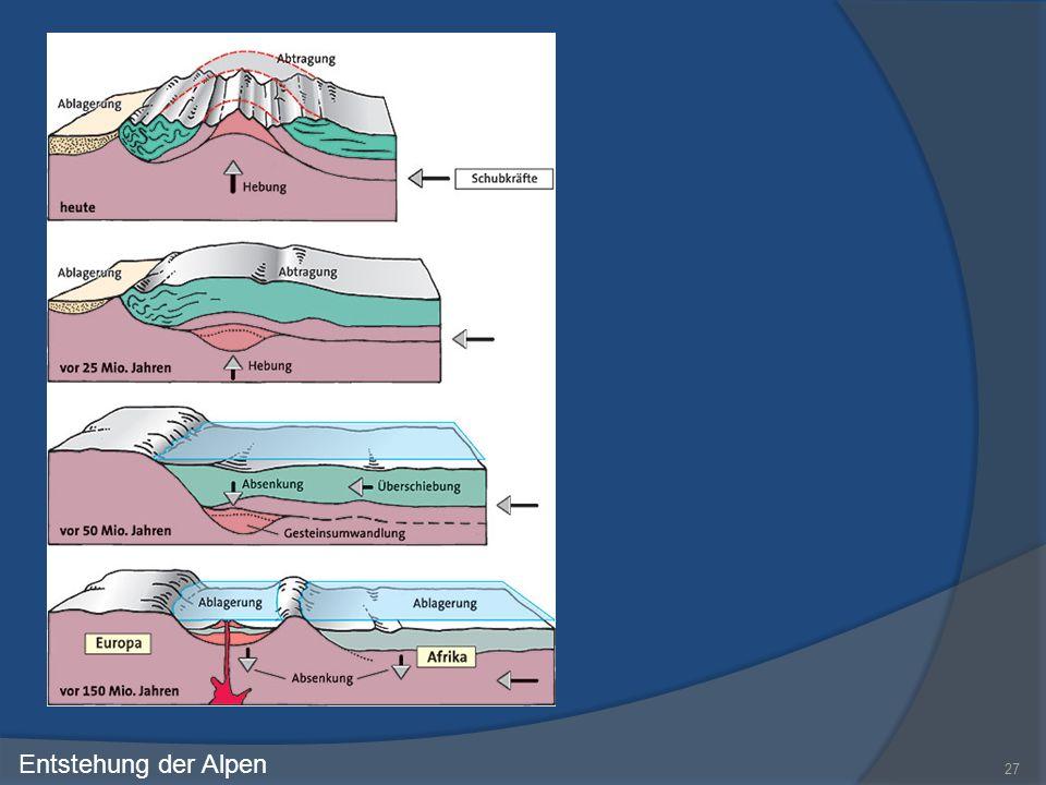 Entstehung der Alpen