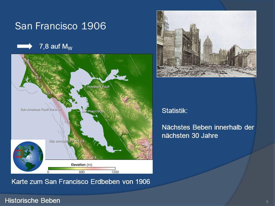 San Francisco 1906 7,8 auf MW Statistik: