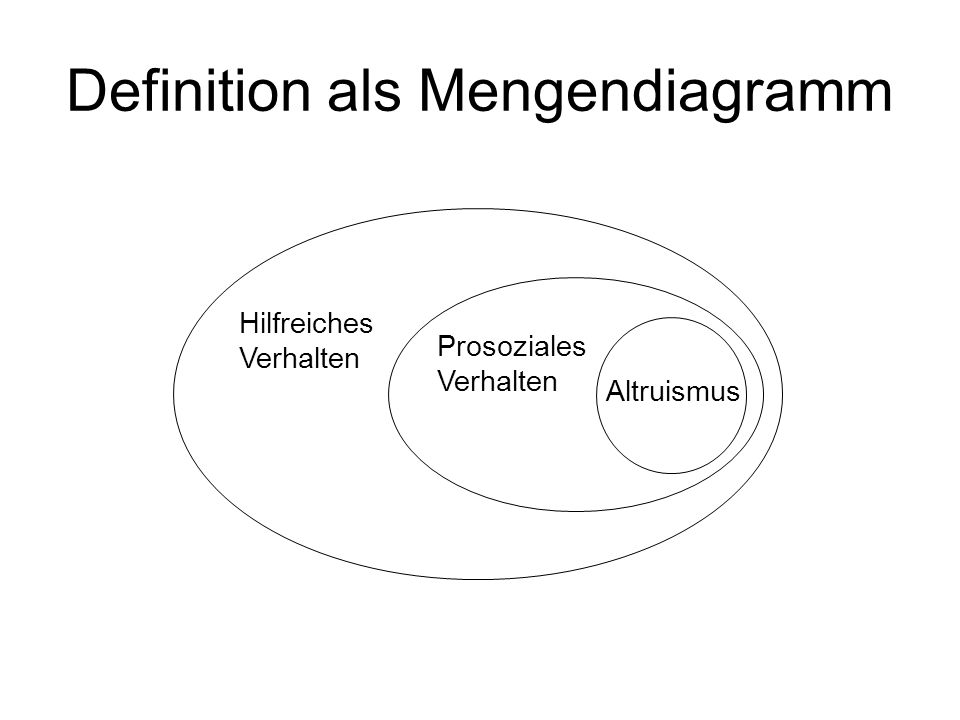 Definition als Mengendiagramm