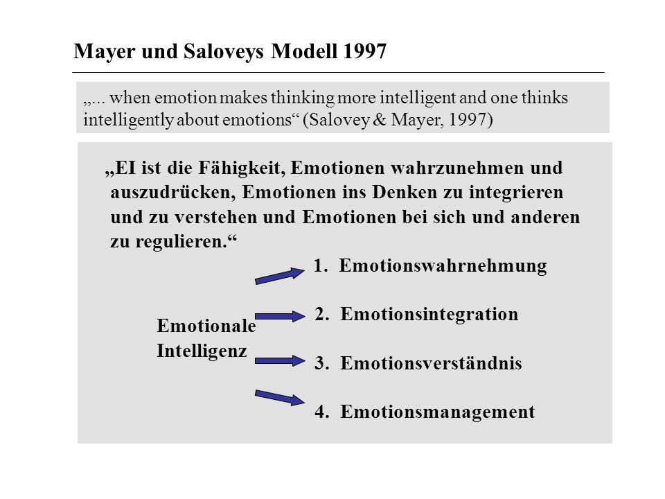 Mayer und Saloveys Modell 1997