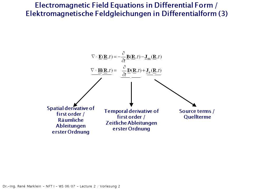 Räumliche Ableitungen Temporal derivative of Zeitliche Ableitungen