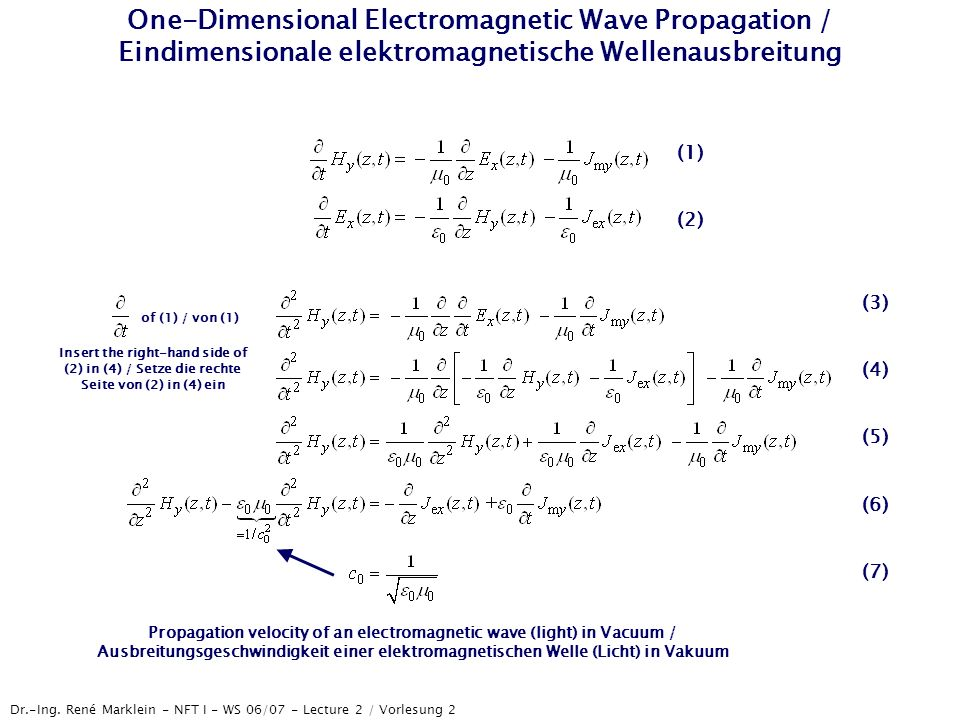 Propagation velocity of an electromagnetic wave (light) in Vacuum /
