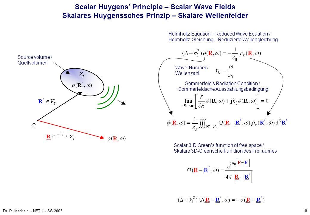 Scalar Huygens' Principle – Scalar Wave Fields Skalares Huygenssches Prinzip – Skalare Wellenfelder