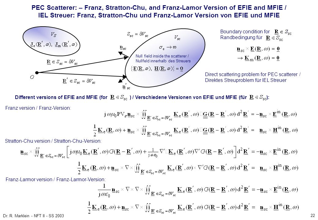 PEC Scatterer: – Franz, Stratton-Chu, and Franz-Lamor Version of EFIE and MFIE / IEL Streuer: Franz, Stratton-Chu und Franz-Lamor Version von EFIE und MFIE