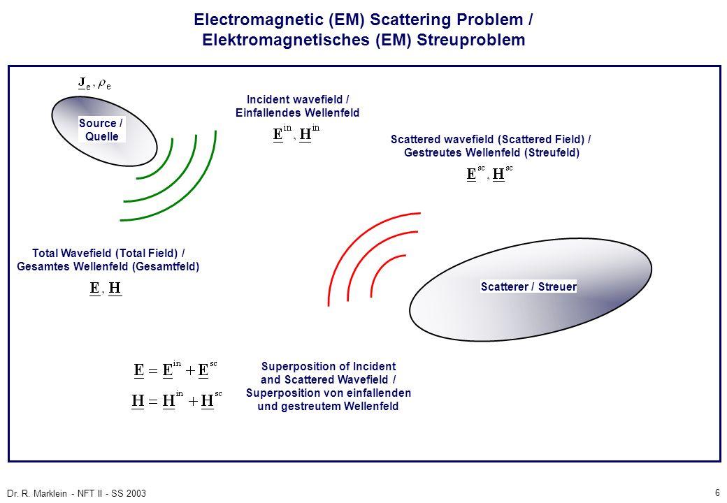 Electromagnetic (EM) Scattering Problem / Elektromagnetisches (EM) Streuproblem