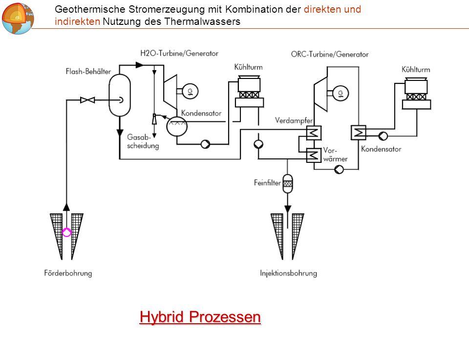 Geothermische Stromerzeugung mit Kombination der direkten und