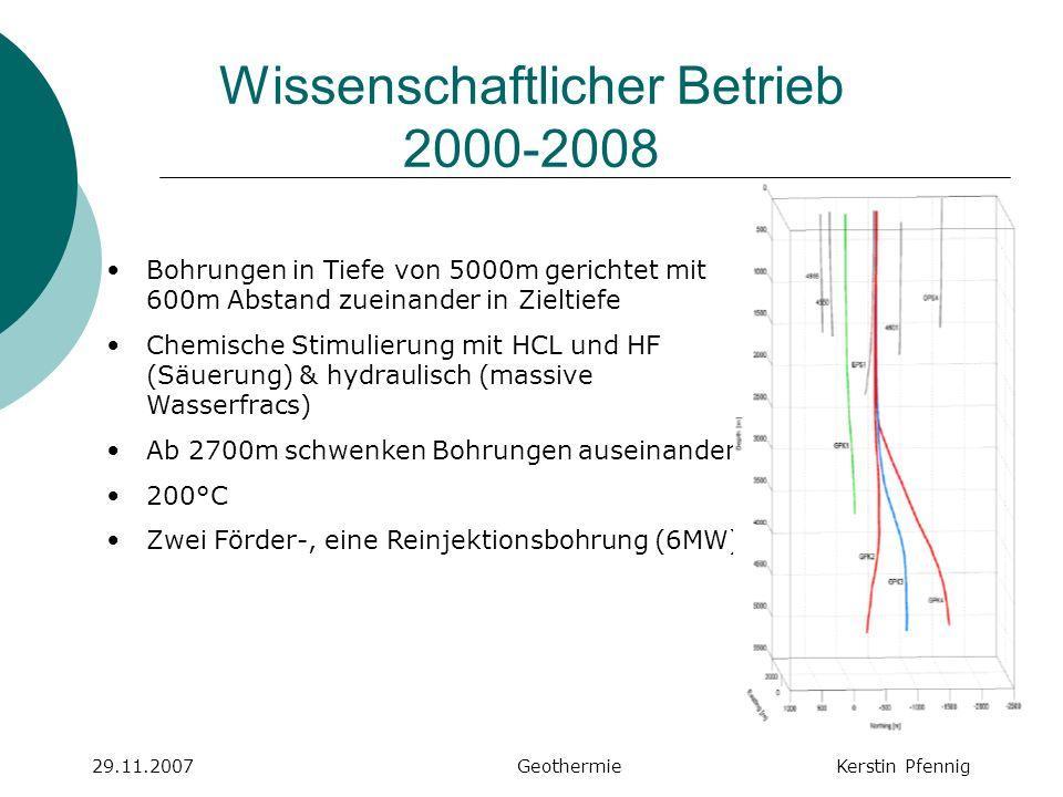 Wissenschaftlicher Betrieb 2000-2008