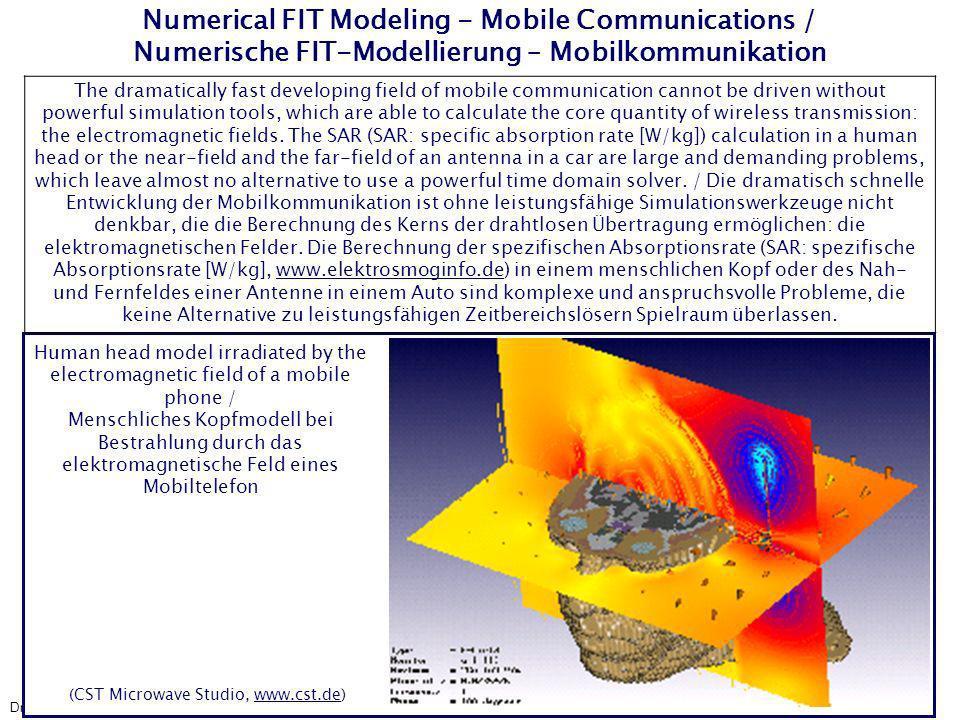 (CST Microwave Studio, www.cst.de)