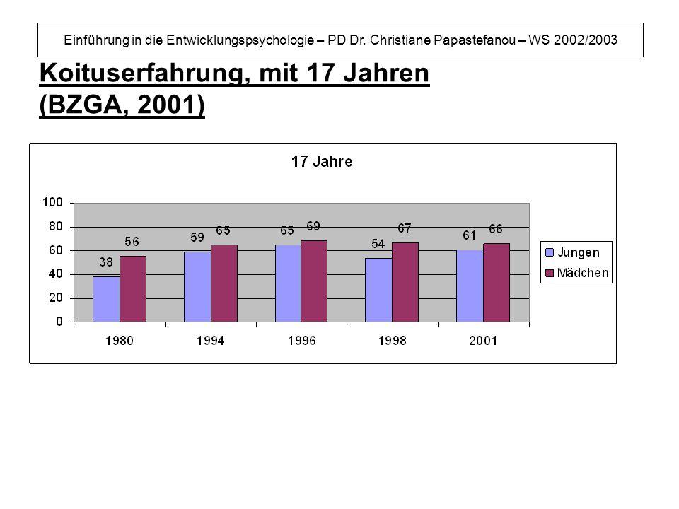 Koituserfahrung, mit 17 Jahren (BZGA, 2001)
