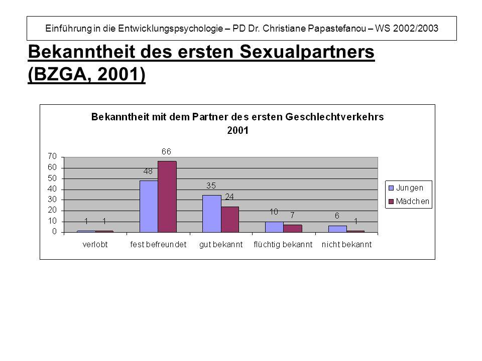 Bekanntheit des ersten Sexualpartners (BZGA, 2001)