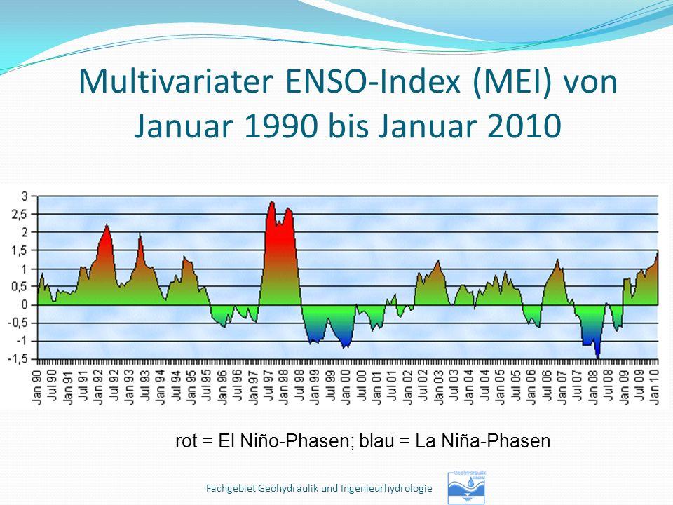 Multivariater ENSO-Index (MEI) von Januar 1990 bis Januar 2010