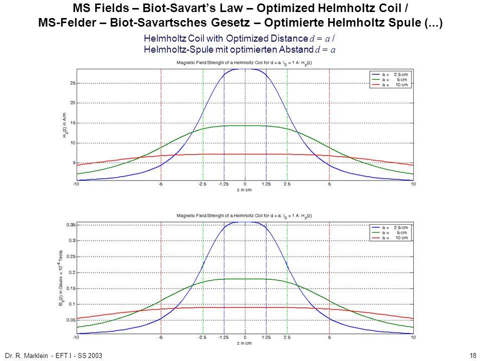 MS Fields – Biot-Savart's Law – Optimized Helmholtz Coil / MS-Felder – Biot-Savartsches Gesetz – Optimierte Helmholtz Spule (...)