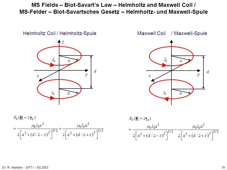 MS Fields – Biot-Savart's Law – Helmholtz and Maxwell Coil / MS-Felder – Biot-Savartsches Gesetz – Helmholtz- und Maxwell-Spule