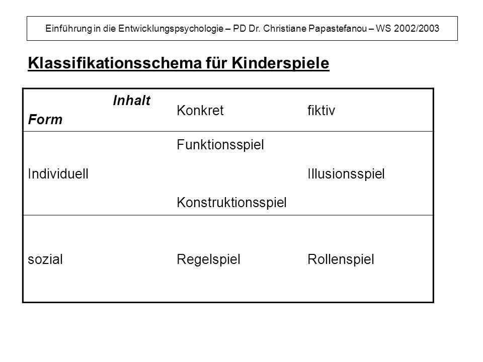 Klassifikationsschema für Kinderspiele