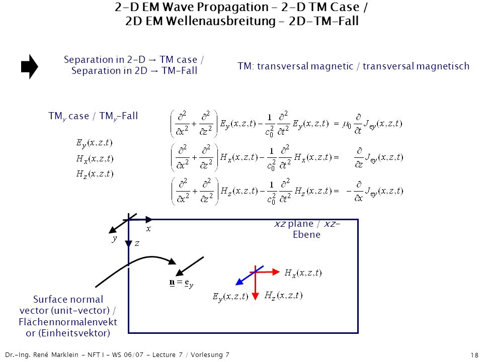 2-D EM Wave Propagation – 2-D TM Case / 2D EM Wellenausbreitung – 2D-TM-Fall