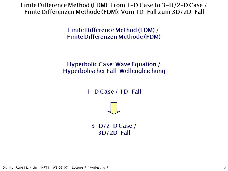 Finite Difference Method (FDM) / Finite Differenzen Methode (FDM)