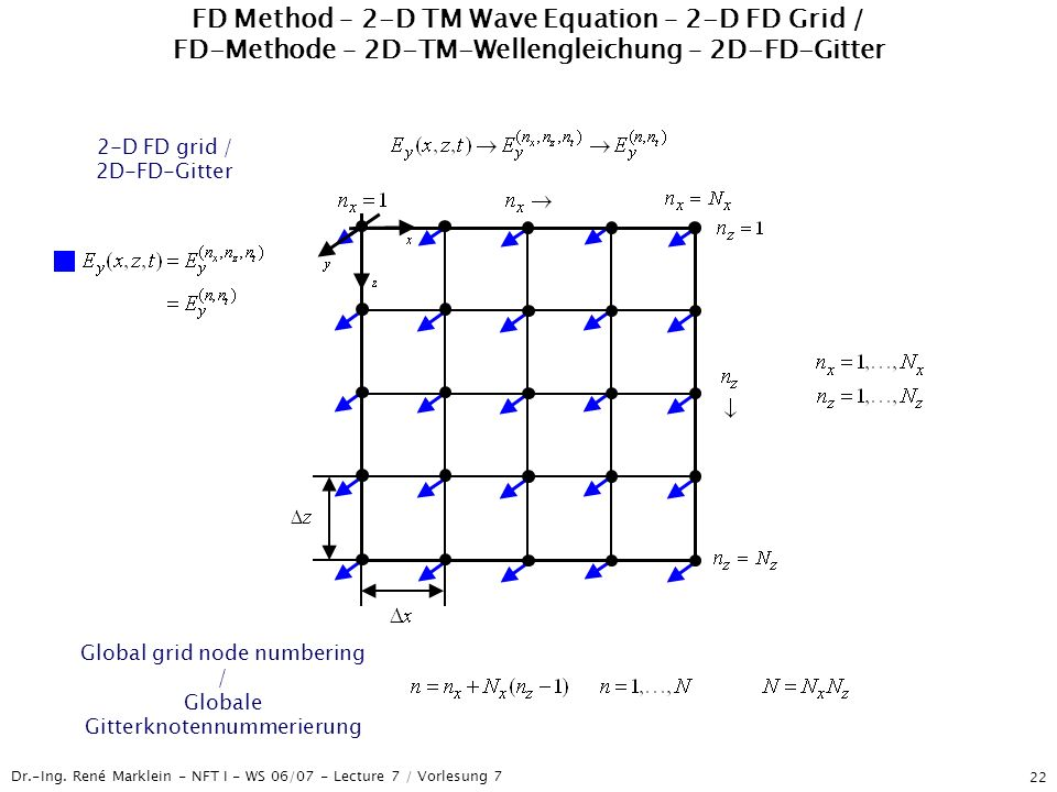 FD Method – 2-D TM Wave Equation – 2-D FD Grid / FD-Methode – 2D-TM-Wellengleichung – 2D-FD-Gitter