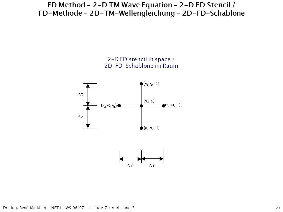 2D-FD-Schablone im Raum