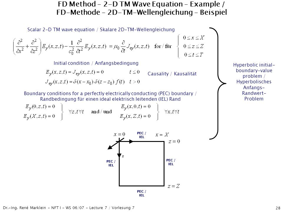 FD Method – 2-D TM Wave Equation – Example / FD-Methode – 2D-TM-Wellengleichung – Beispiel