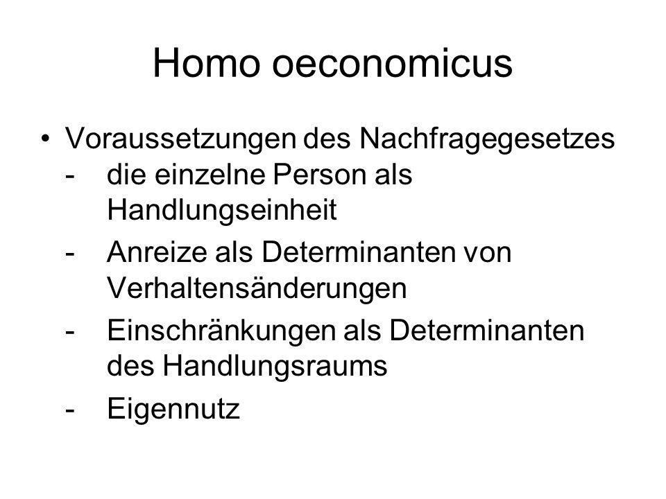 Homo oeconomicus Voraussetzungen des Nachfragegesetzes - die einzelne Person als Handlungseinheit.