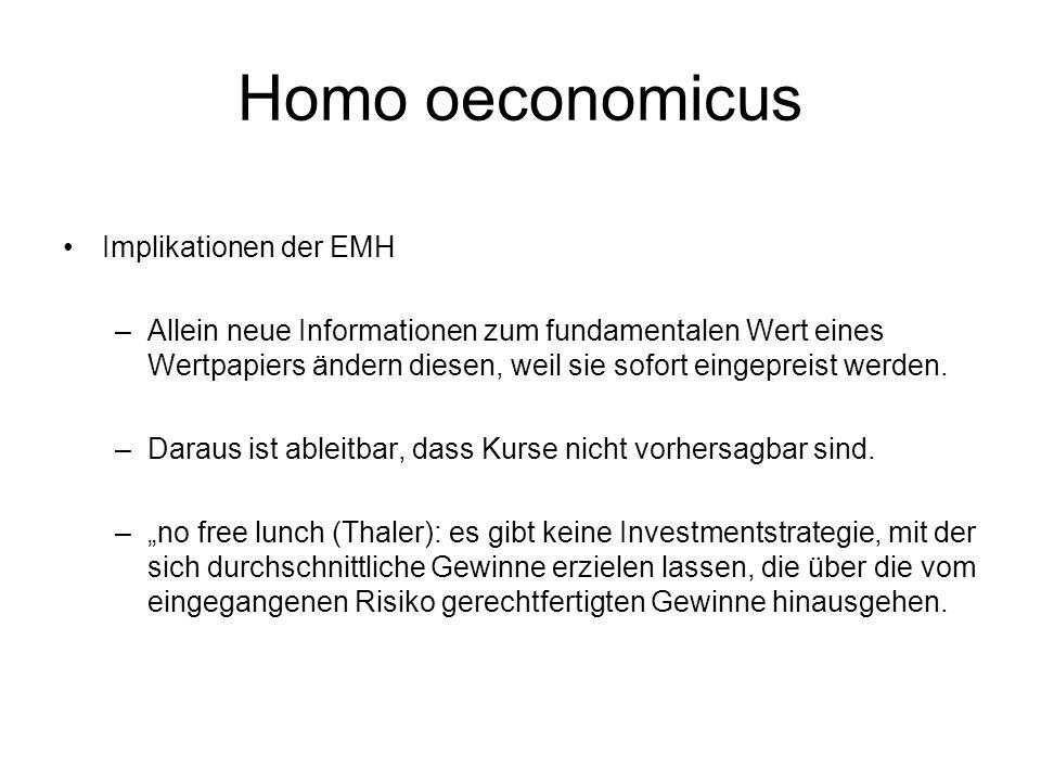 Homo oeconomicus Implikationen der EMH
