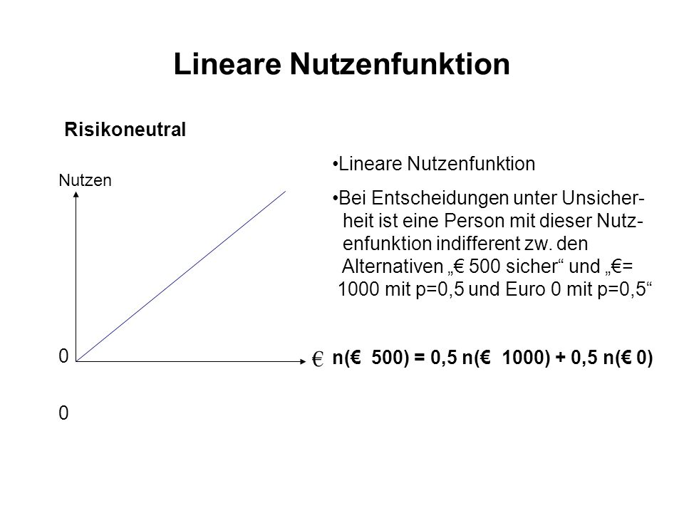 Lineare Nutzenfunktion
