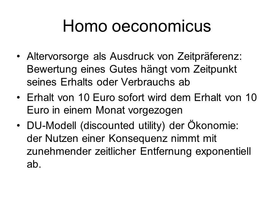 Homo oeconomicus Altervorsorge als Ausdruck von Zeitpräferenz: Bewertung eines Gutes hängt vom Zeitpunkt seines Erhalts oder Verbrauchs ab.
