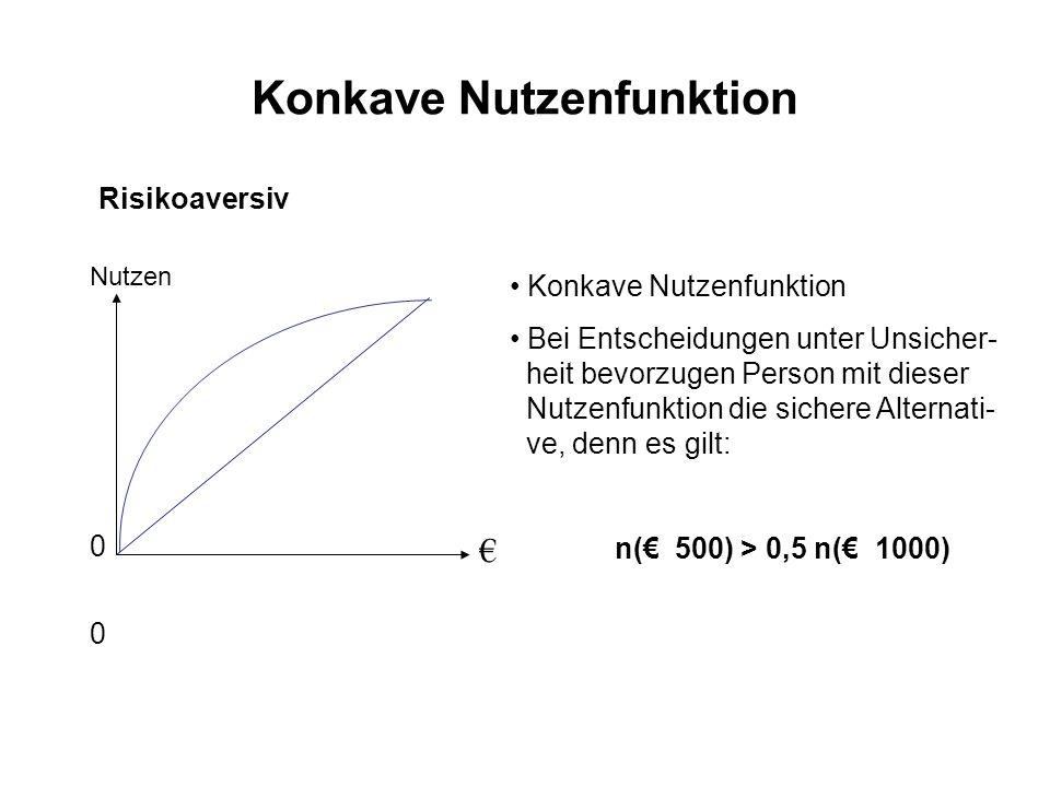 Konkave Nutzenfunktion