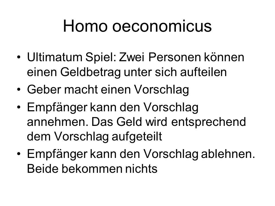 Homo oeconomicus Ultimatum Spiel: Zwei Personen können einen Geldbetrag unter sich aufteilen. Geber macht einen Vorschlag.