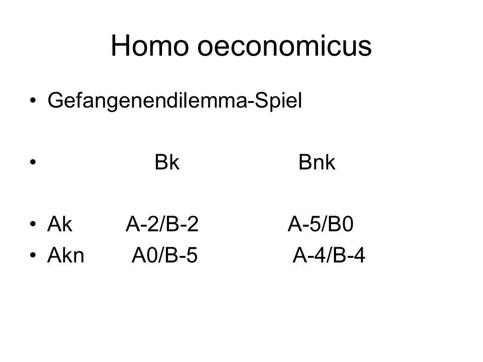 Homo oeconomicus Gefangenendilemma-Spiel Bk Bnk Ak A-2/B-2 A-5/B0