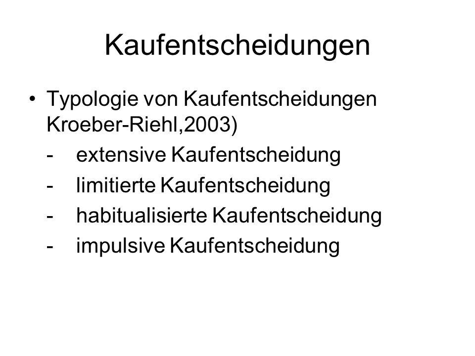 Kaufentscheidungen Typologie von Kaufentscheidungen Kroeber-Riehl,2003) - extensive Kaufentscheidung.
