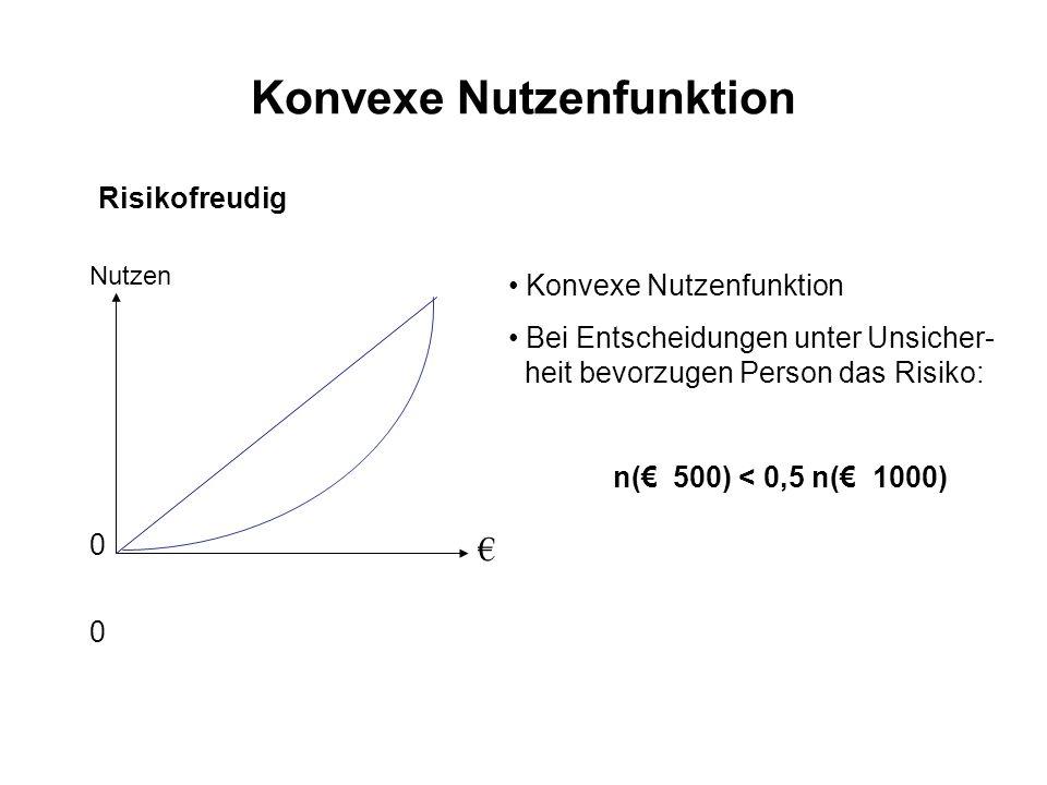 Konvexe Nutzenfunktion