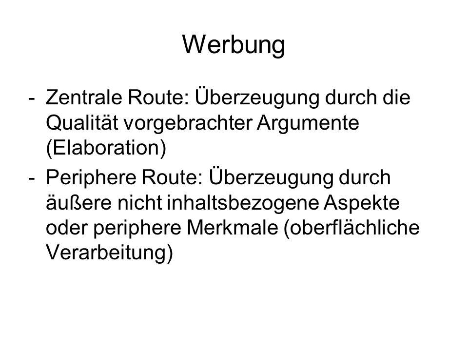 Werbung Zentrale Route: Überzeugung durch die Qualität vorgebrachter Argumente (Elaboration)