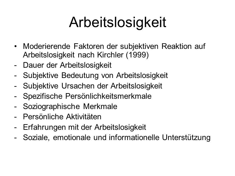 Arbeitslosigkeit Moderierende Faktoren der subjektiven Reaktion auf Arbeitslosigkeit nach Kirchler (1999)