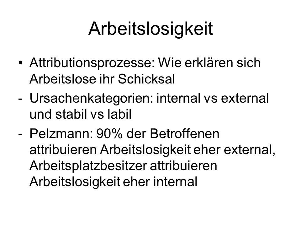 Arbeitslosigkeit Attributionsprozesse: Wie erklären sich Arbeitslose ihr Schicksal. Ursachenkategorien: internal vs external und stabil vs labil.