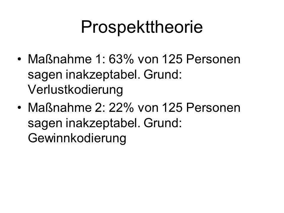 Prospekttheorie Maßnahme 1: 63% von 125 Personen sagen inakzeptabel. Grund: Verlustkodierung.