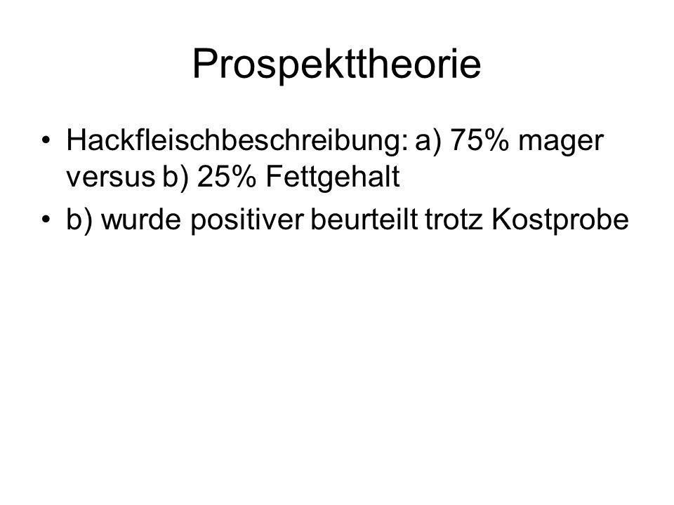 Prospekttheorie Hackfleischbeschreibung: a) 75% mager versus b) 25% Fettgehalt.