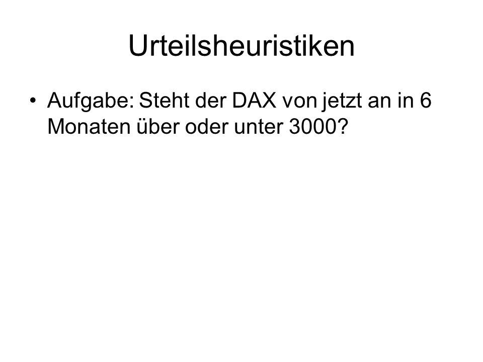 Urteilsheuristiken Aufgabe: Steht der DAX von jetzt an in 6 Monaten über oder unter 3000