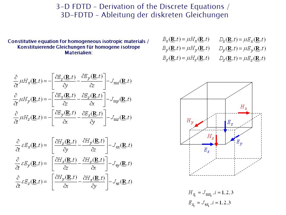 3-D FDTD – Derivation of the Discrete Equations / 3D-FDTD – Ableitung der diskreten Gleichungen