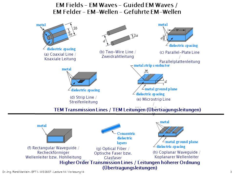 TEM Transmission Lines / TEM Leitungen (Übertragungsleitungen)