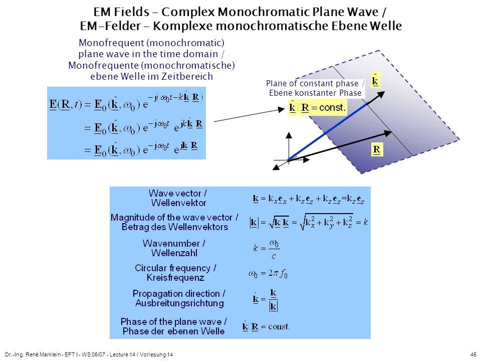 EM Fields – Complex Monochromatic Plane Wave / EM-Felder – Komplexe monochromatische Ebene Welle