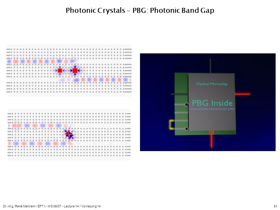 Photonic Crystals – PBG: Photonic Band Gap