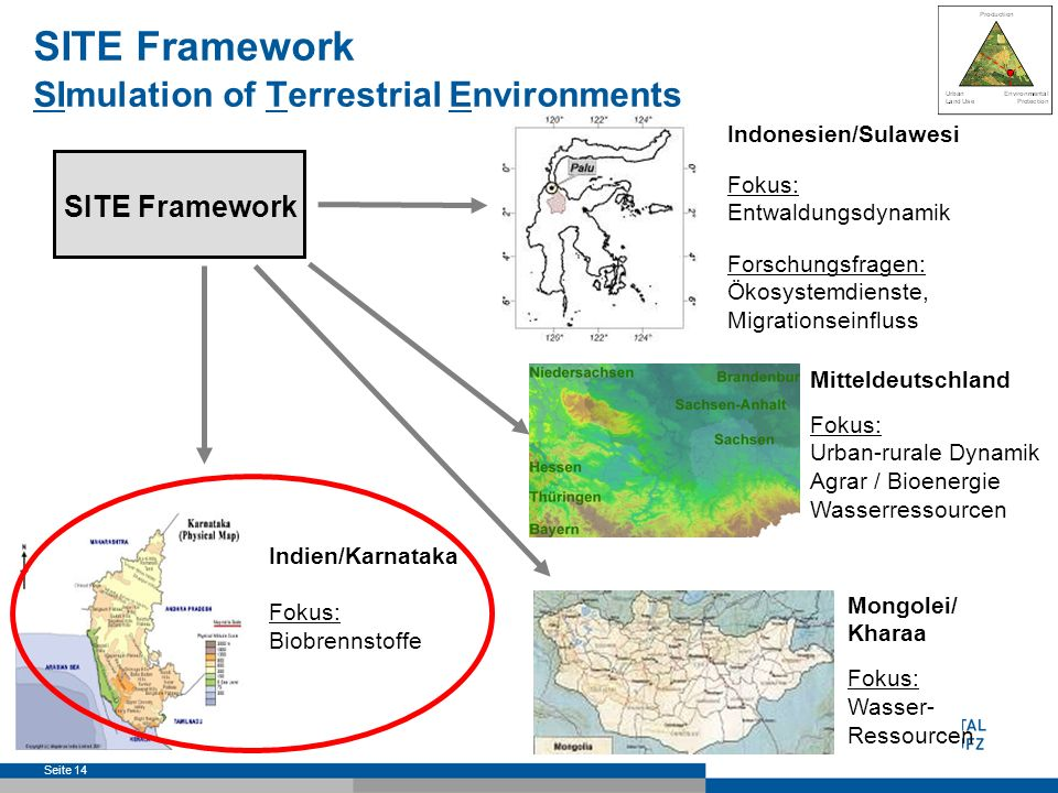 SITE Framework SImulation of Terrestrial Environments
