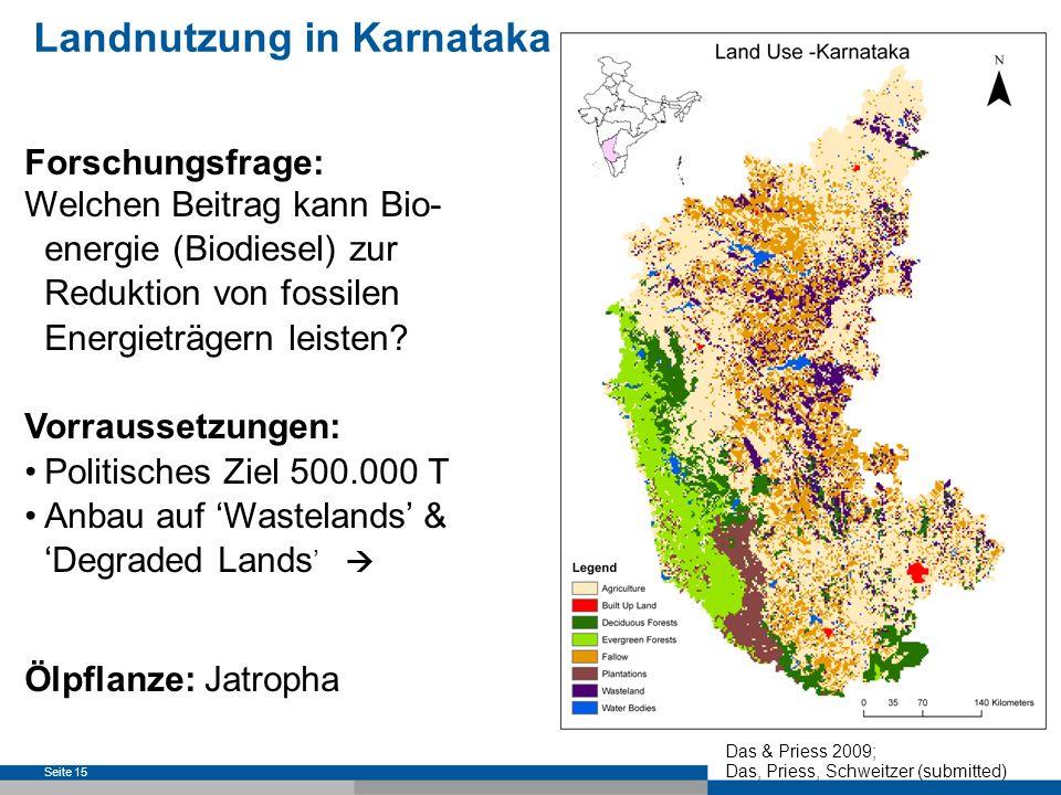 Landnutzung in Karnataka